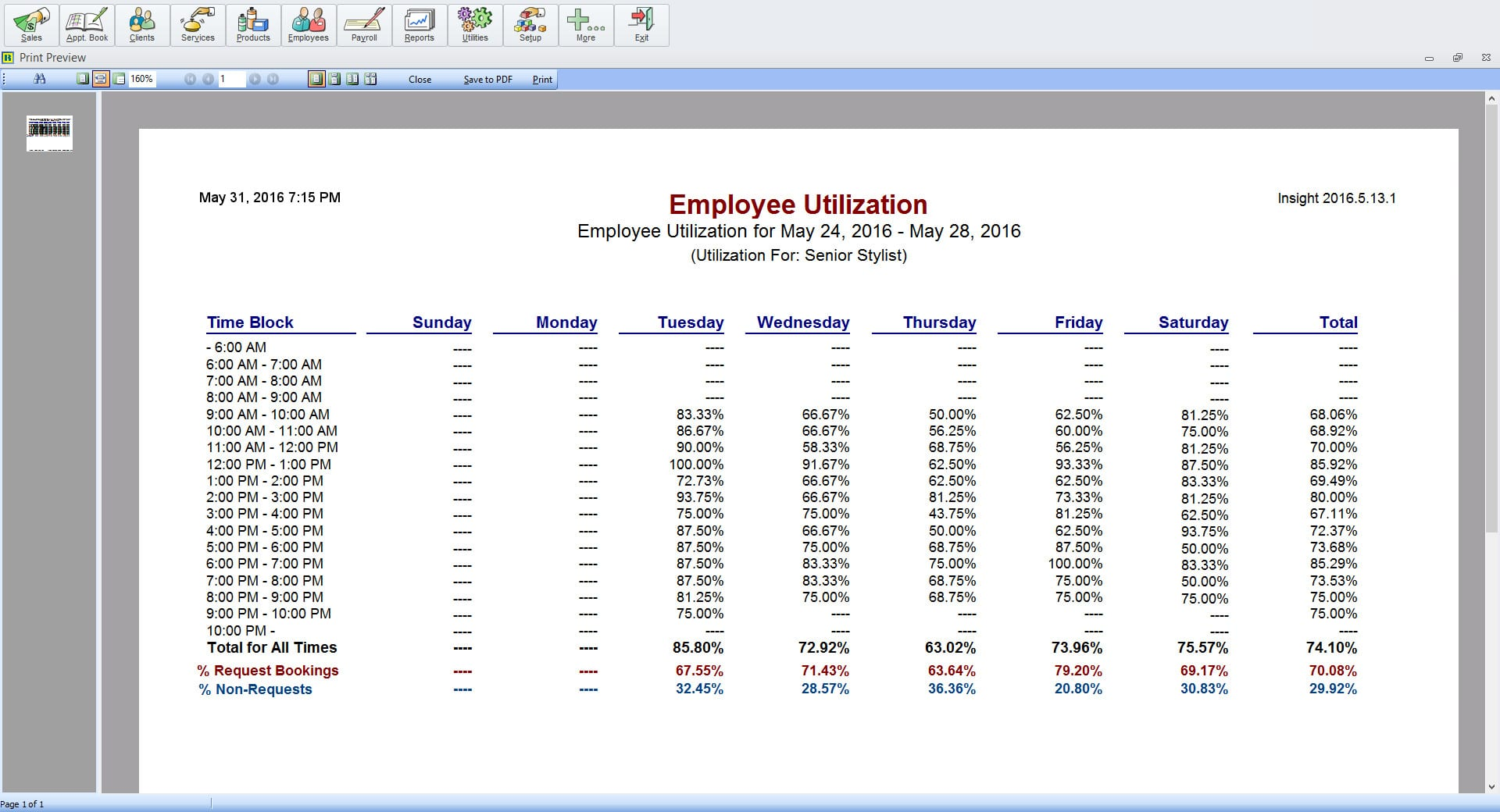 Employee Utilization Report