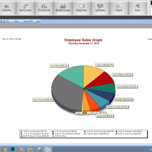 Spa Software Employee Reporting Features